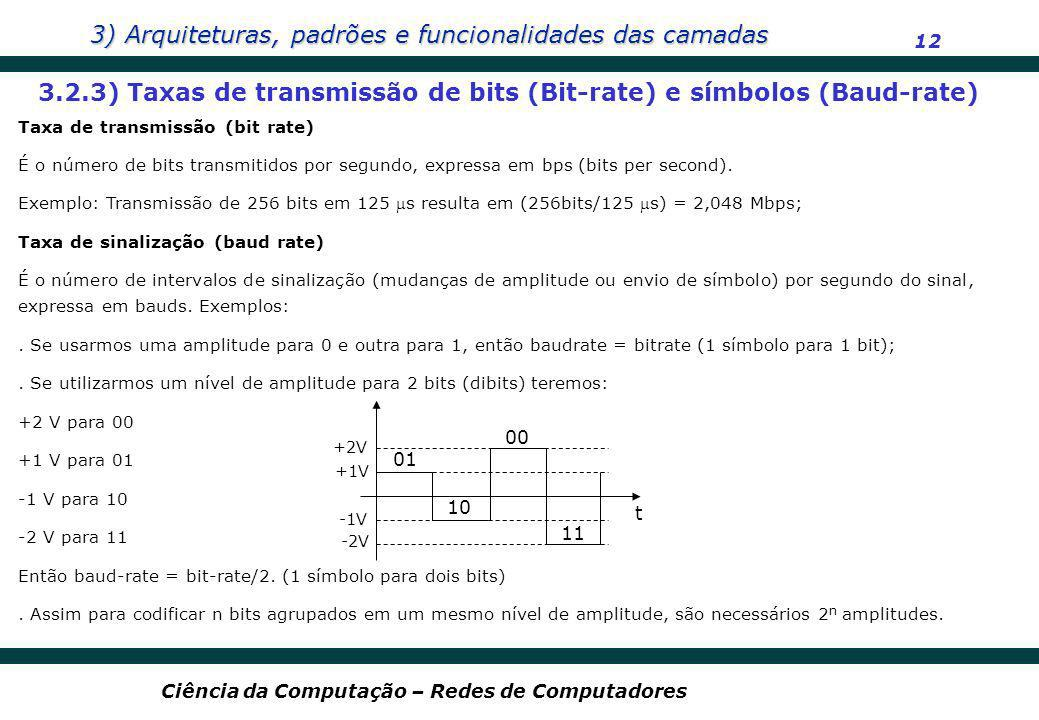 3) Arquiteturas, padrões e funcionalidades das camadas 12 Ciência da Computação – Redes de Computadores Taxa de transmissão (bit rate) É o número de b