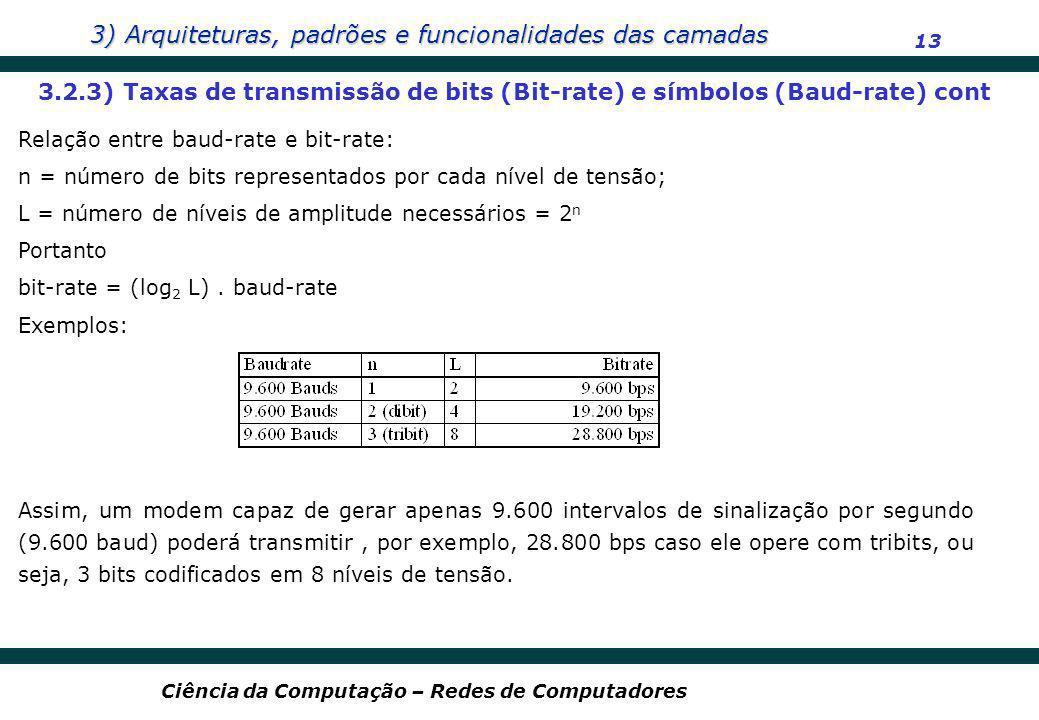 3) Arquiteturas, padrões e funcionalidades das camadas 13 Ciência da Computação – Redes de Computadores Relação entre baud-rate e bit-rate: n = número
