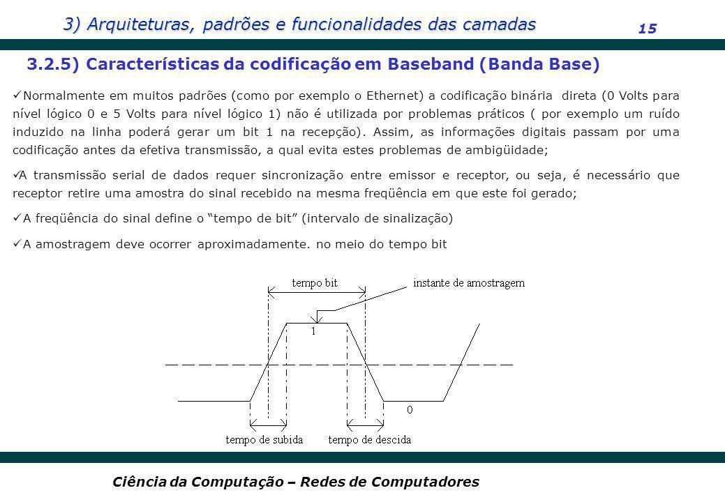 3) Arquiteturas, padrões e funcionalidades das camadas 15 Ciência da Computação – Redes de Computadores 3.2.5) Características da codificação em Baseb
