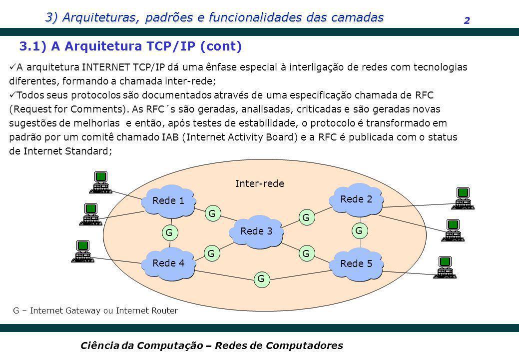 3) Arquiteturas, padrões e funcionalidades das camadas 2 Ciência da Computação – Redes de Computadores 3.1) A Arquitetura TCP/IP (cont) A arquitetura