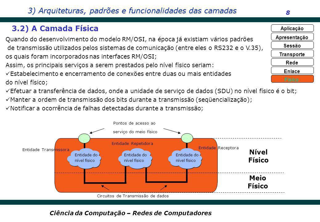 3) Arquiteturas, padrões e funcionalidades das camadas 8 Ciência da Computação – Redes de Computadores 3.2) A Camada Física Rede Enlace Físico Apresen