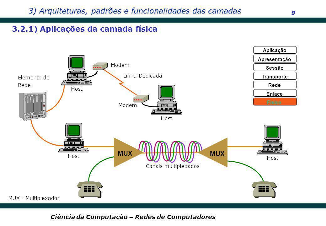 3) Arquiteturas, padrões e funcionalidades das camadas 9 Ciência da Computação – Redes de Computadores 3.2.1) Aplicações da camada física Rede Enlace