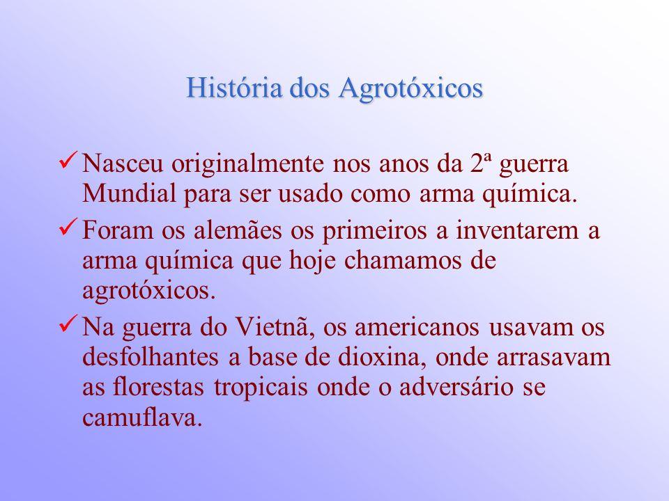 História dos Agrotóxicos Nasceu originalmente nos anos da 2ª guerra Mundial para ser usado como arma química.
