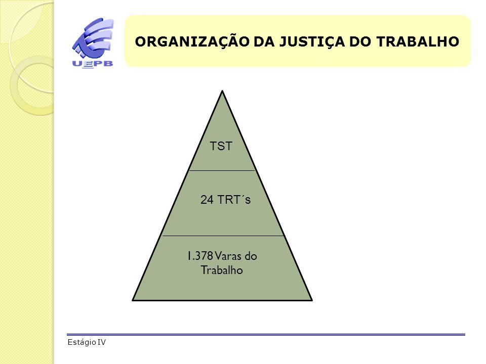 ORGANIZAÇÃO DA JUSTIÇA DO TRABALHO Estágio IV 1.378 Varas do Trabalho TST 24 TRT´s