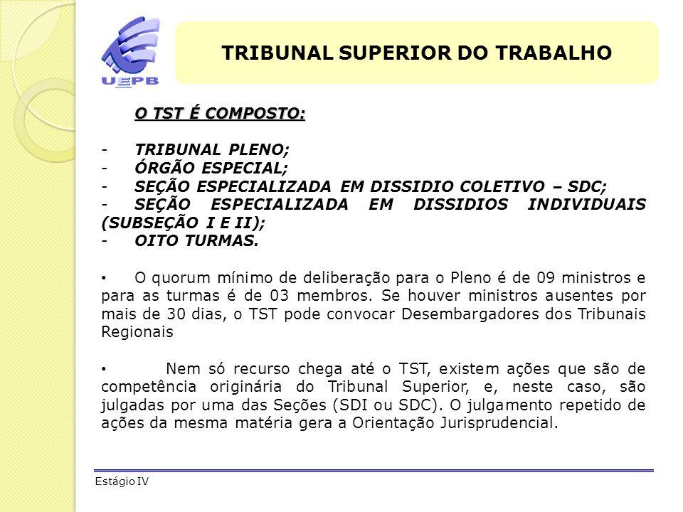 TRIBUNAL SUPERIOR DO TRABALHO O TST É COMPOSTO: -TRIBUNAL PLENO; -ÓRGÃO ESPECIAL; -SEÇÃO ESPECIALIZADA EM DISSIDIO COLETIVO – SDC; -SEÇÃO ESPECIALIZAD