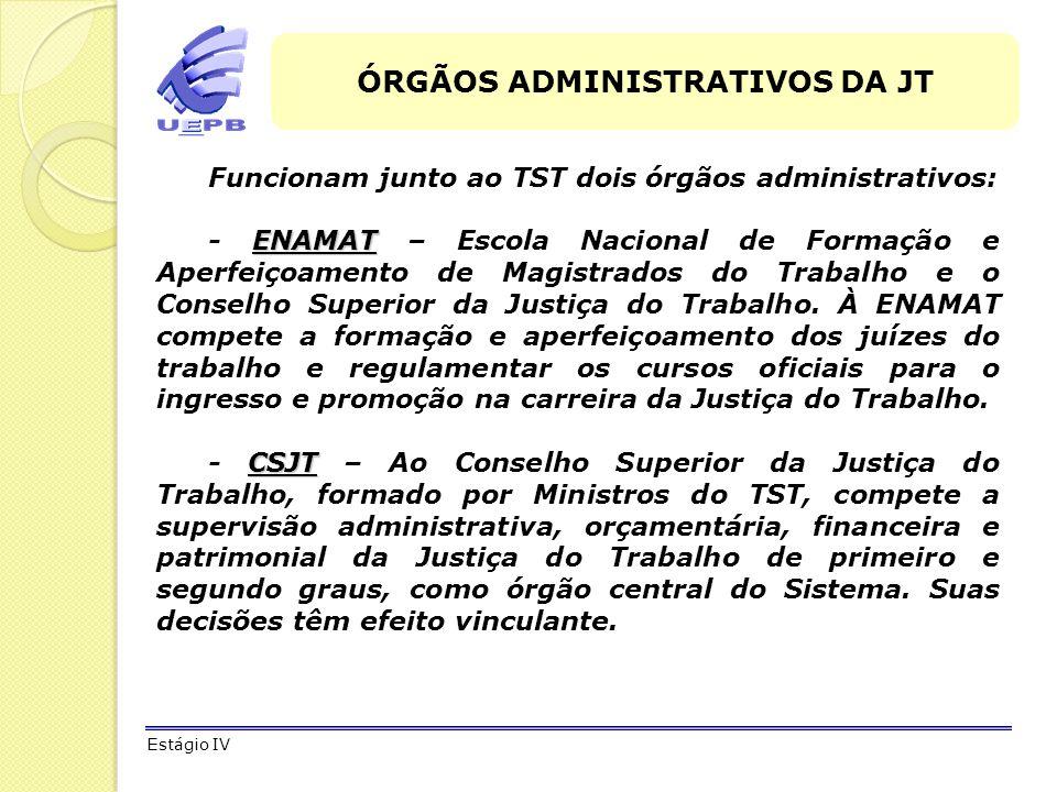 ÓRGÃOS ADMINISTRATIVOS DA JT Funcionam junto ao TST dois órgãos administrativos: ENAMAT - ENAMAT – Escola Nacional de Formação e Aperfeiçoamento de Ma