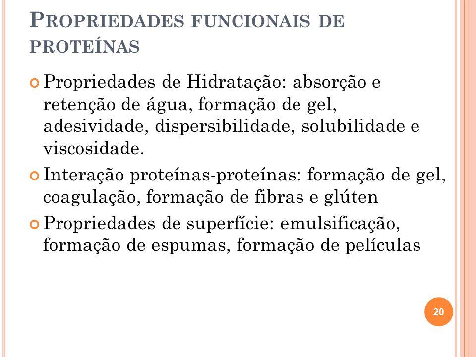 P ROPRIEDADES FUNCIONAIS DE PROTEÍNAS Propriedades de Hidratação: absorção e retenção de água, formação de gel, adesividade, dispersibilidade, solubilidade e viscosidade.
