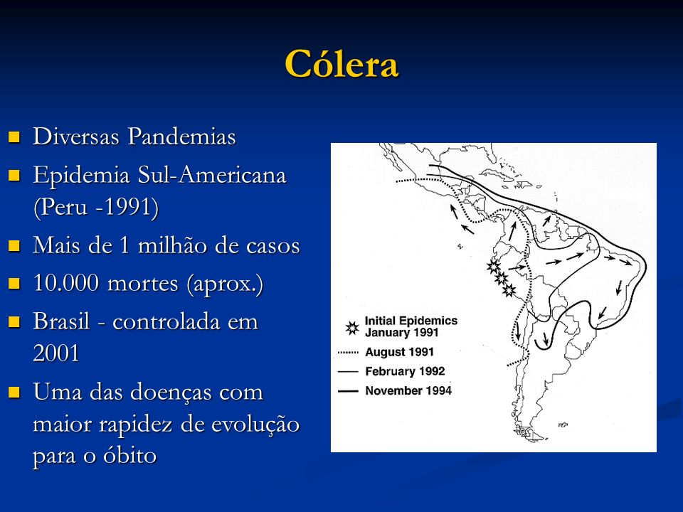 Cólera Diversas Pandemias Diversas Pandemias Epidemia Sul-Americana (Peru -1991) Epidemia Sul-Americana (Peru -1991) Mais de 1 milhão de casos Mais de