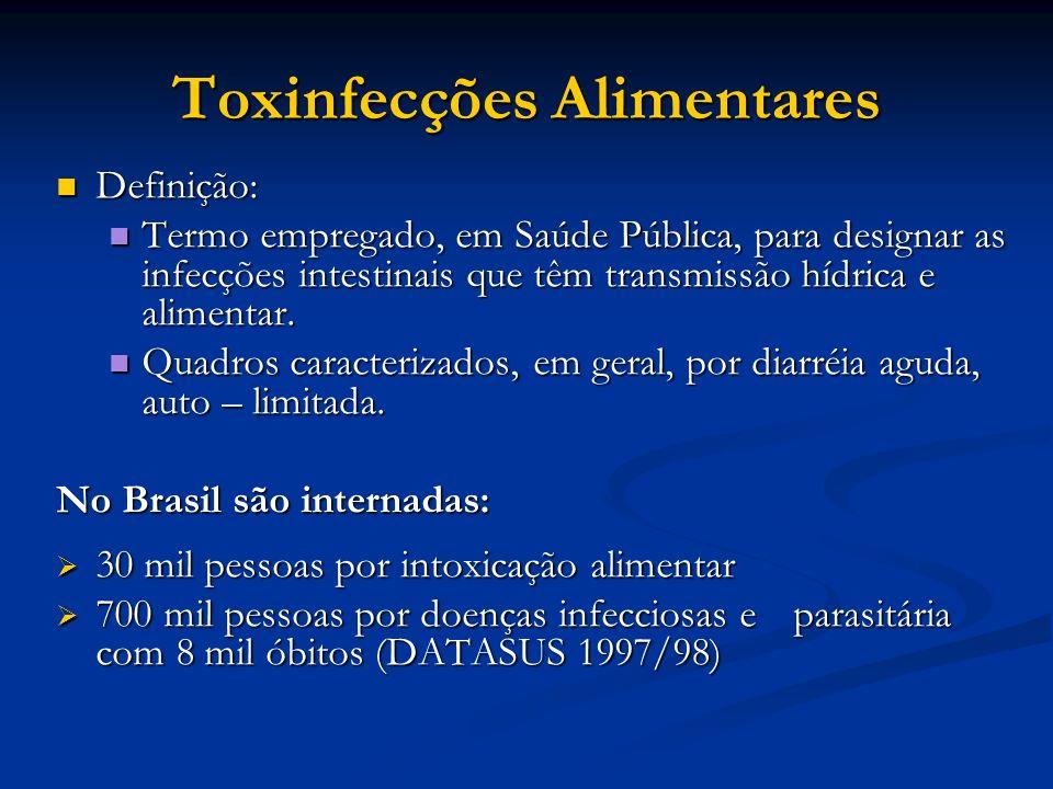 Toxinfecções Alimentares Definição: Definição: Termo empregado, em Saúde Pública, para designar as infecções intestinais que têm transmissão hídrica e