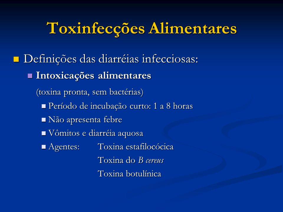 Toxinfecções Alimentares Definições das diarréias infecciosas: Definições das diarréias infecciosas: Intoxicações alimentares Intoxicações alimentares