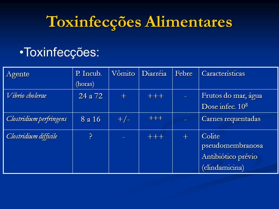 Toxinfecções Alimentares Agente P. Incub. (horas)VômitoDiarréiaFebreCaracterísticas Vibrio cholerae 24 a 72 ++++- Frutos do mar, água Dose infec. 10 8