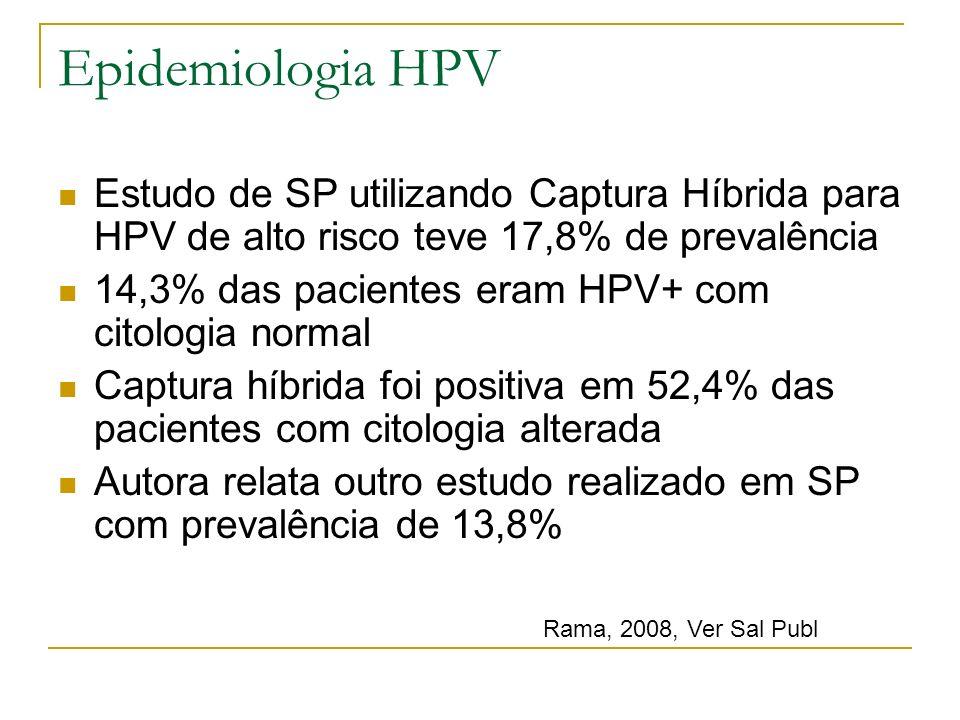 Estudo de SP utilizando Captura Híbrida para HPV de alto risco teve 17,8% de prevalência 14,3% das pacientes eram HPV+ com citologia normal Captura hí