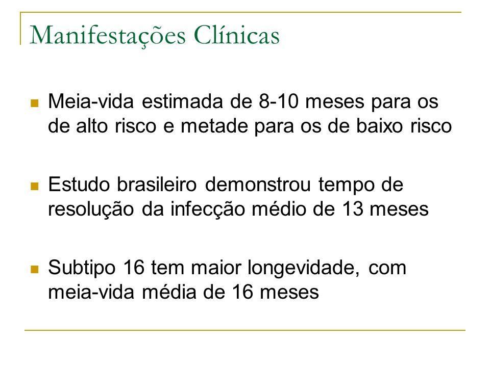 Manifestações Clínicas Meia-vida estimada de 8-10 meses para os de alto risco e metade para os de baixo risco Estudo brasileiro demonstrou tempo de re