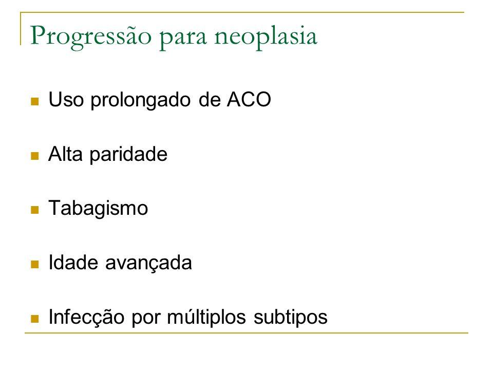Progressão para neoplasia Uso prolongado de ACO Alta paridade Tabagismo Idade avançada Infecção por múltiplos subtipos
