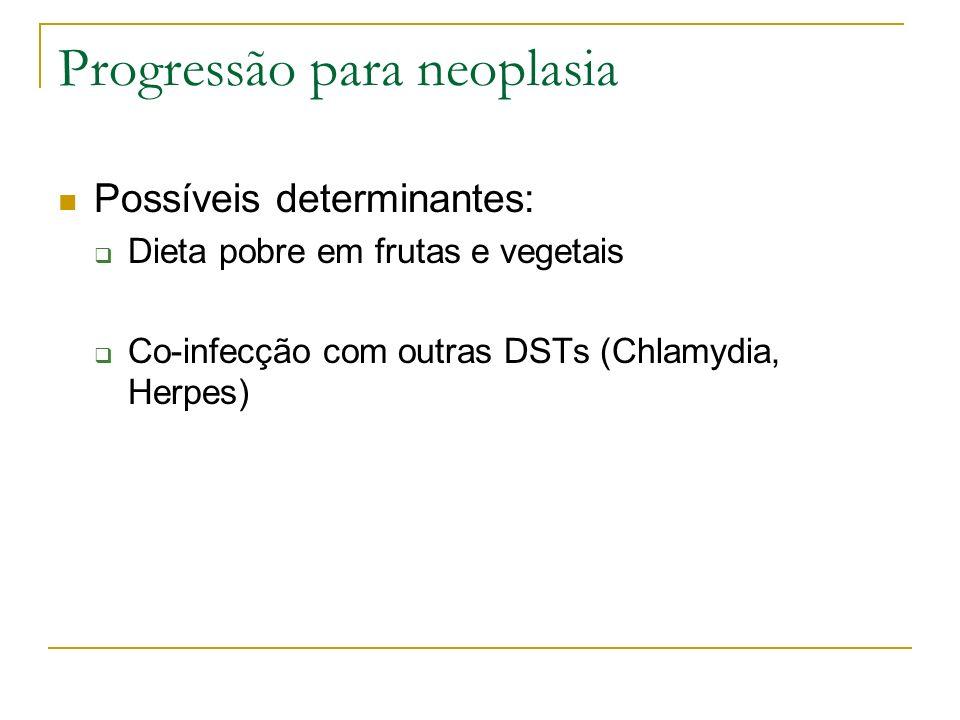 Progressão para neoplasia Possíveis determinantes: Dieta pobre em frutas e vegetais Co-infecção com outras DSTs (Chlamydia, Herpes)