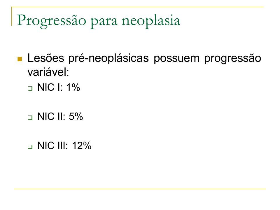 Progressão para neoplasia Lesões pré-neoplásicas possuem progressão variável: NIC I: 1% NIC II: 5% NIC III: 12%
