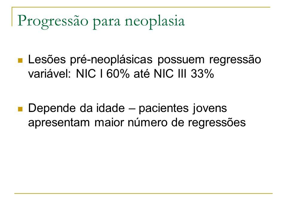 Progressão para neoplasia Lesões pré-neoplásicas possuem regressão variável: NIC I 60% até NIC III 33% Depende da idade – pacientes jovens apresentam