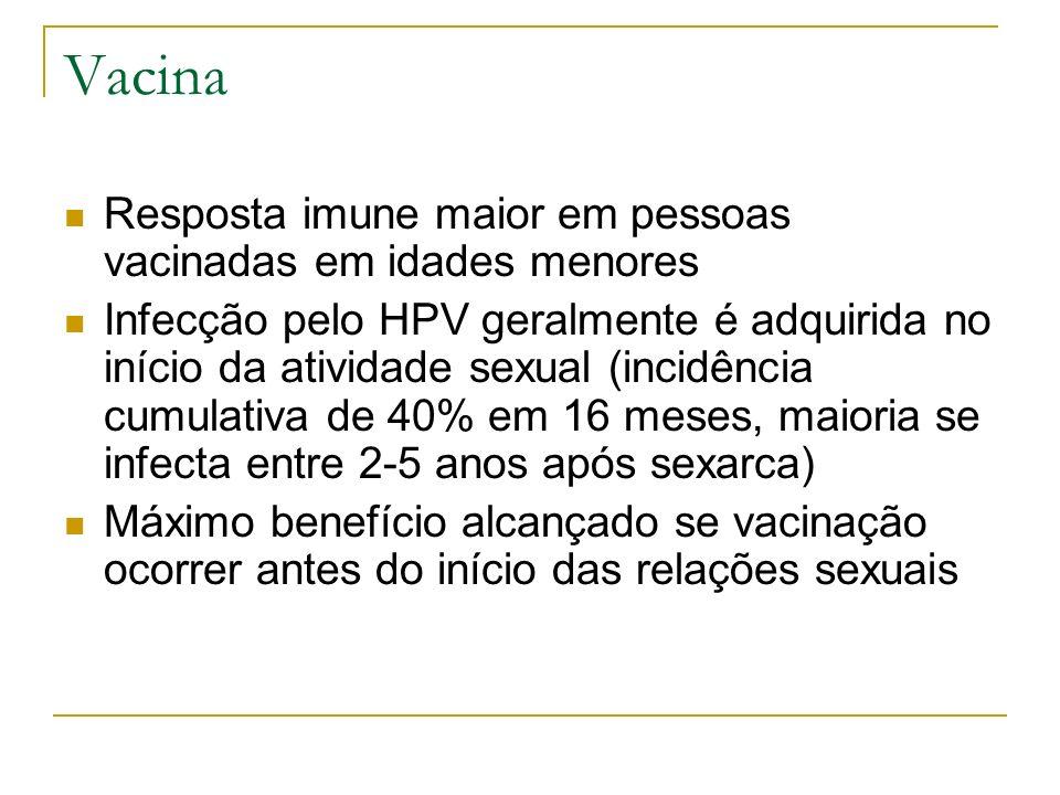 Vacina Resposta imune maior em pessoas vacinadas em idades menores Infecção pelo HPV geralmente é adquirida no início da atividade sexual (incidência