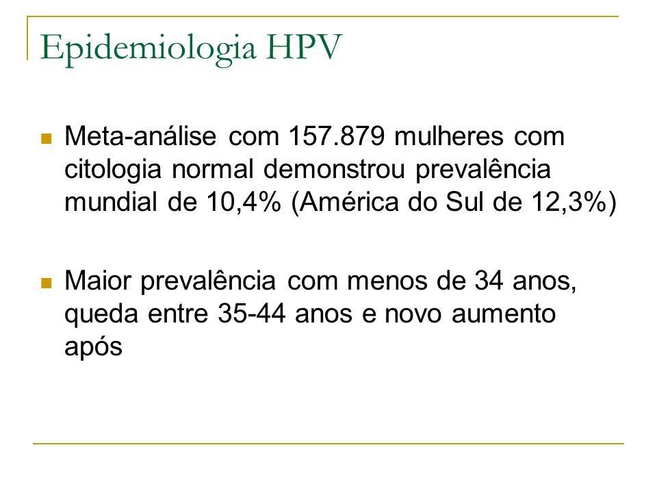 Epidemiologia HPV Taxa influenciada pelo desenvolvimento do país (15,5% contra 10%) Subtipos mais encontrados foram 16, 18 e 31 Mais de 1/3 das infecções causada por 16, 18 ou ambos