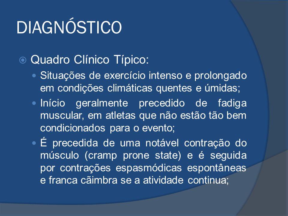 DIAGNÓSTICO Quadro Clínico Típico: Situações de exercício intenso e prolongado em condições climáticas quentes e úmidas; Início geralmente precedido d