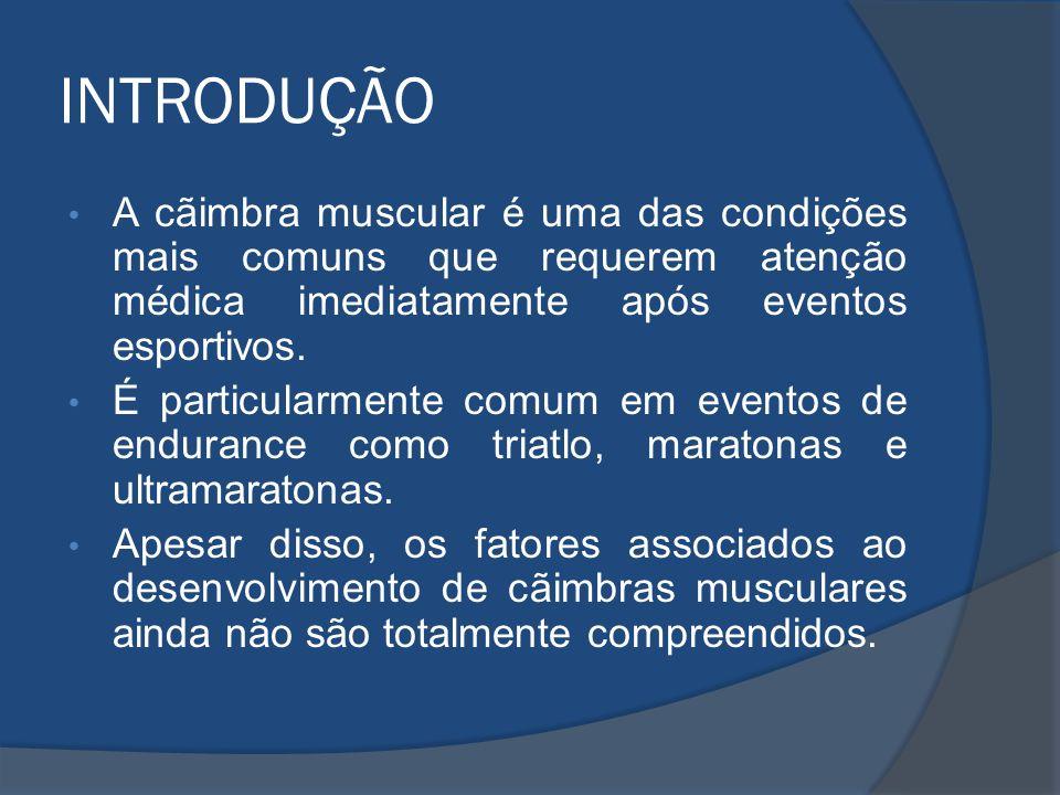 INTRODUÇÃO A cãimbra muscular é uma das condições mais comuns que requerem atenção médica imediatamente após eventos esportivos. É particularmente com
