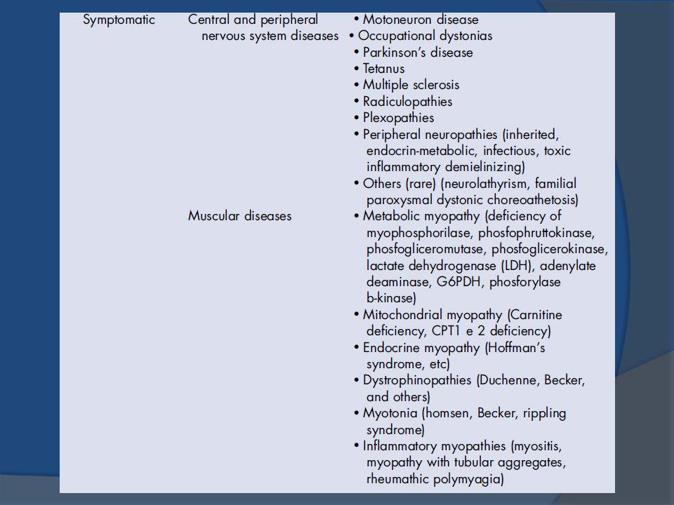 DIAGNÓSTICO Quadro clínico é tipico; Diagnóstico é realizado baseado na presença de uma história típica, associado a achados no exame físico.