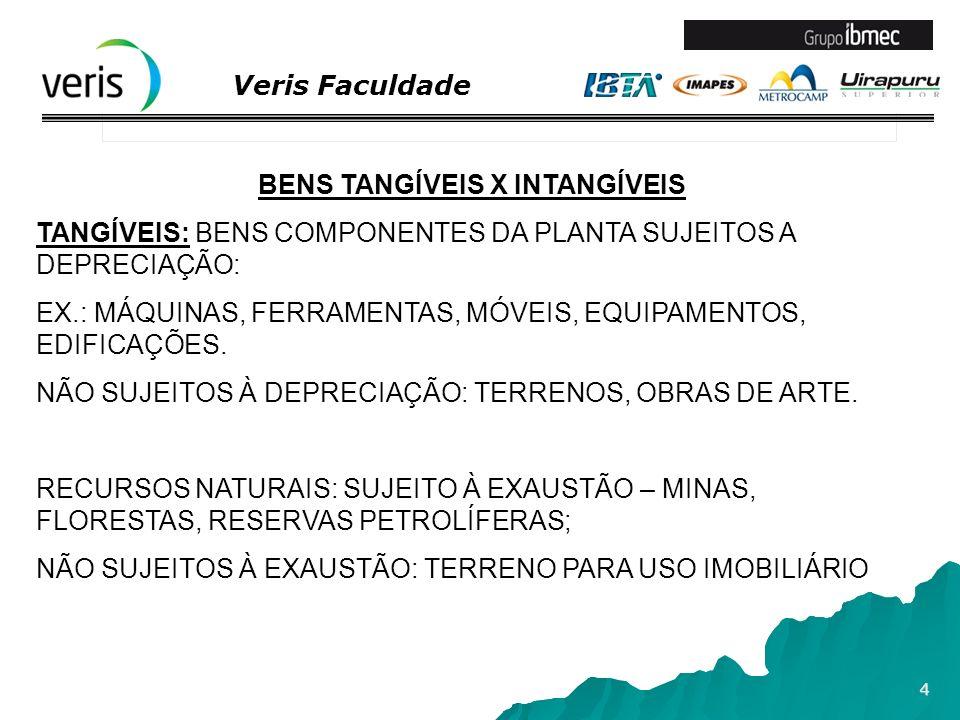 Veris Faculdade 4 BENS TANGÍVEIS X INTANGÍVEIS TANGÍVEIS: BENS COMPONENTES DA PLANTA SUJEITOS A DEPRECIAÇÃO: EX.: MÁQUINAS, FERRAMENTAS, MÓVEIS, EQUIP