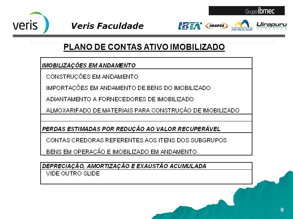 Veris Faculdade 9 FORMAÇÃO DO CUSTO DE AQUISIÇÃO OU DE CONSTRUÇÃO DE UM ATIVO IMOBILIZADO CONSIDERAM-SE COMO CUSTO DE AQUISIÇÃO DE UM BEM TODOS OS GASTOS NECESSÁRIOS PARA O TRANSPORTE E COLOCAÇÃO DO MESMO EM FUNCIONAMENTO E OPERAÇÃO NA EMPRESA.