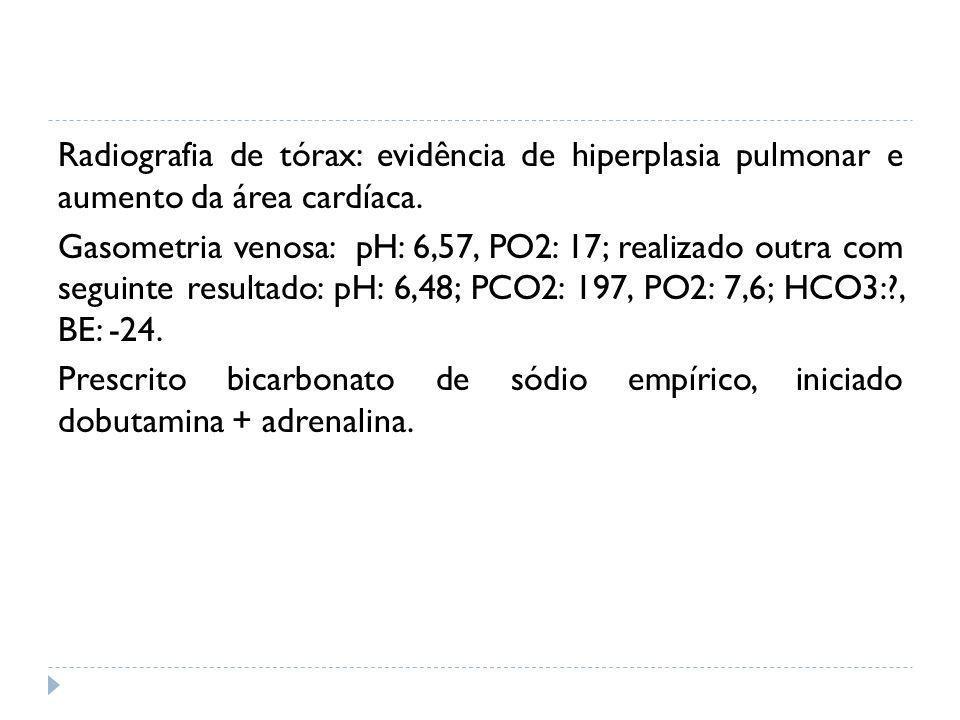 Radiografia de tórax: evidência de hiperplasia pulmonar e aumento da área cardíaca. Gasometria venosa: pH: 6,57, PO2: 17; realizado outra com seguinte