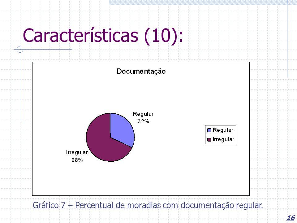 16 Características (10): Gráfico 7 – Percentual de moradias com documentação regular.
