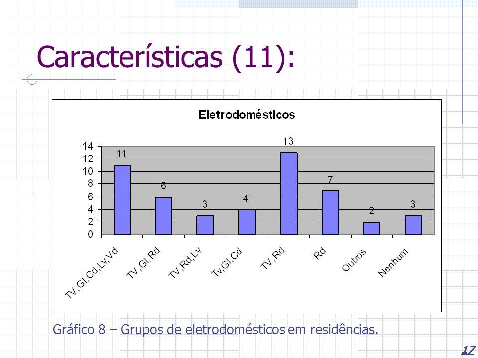 17 Características (11): Gráfico 8 – Grupos de eletrodomésticos em residências.