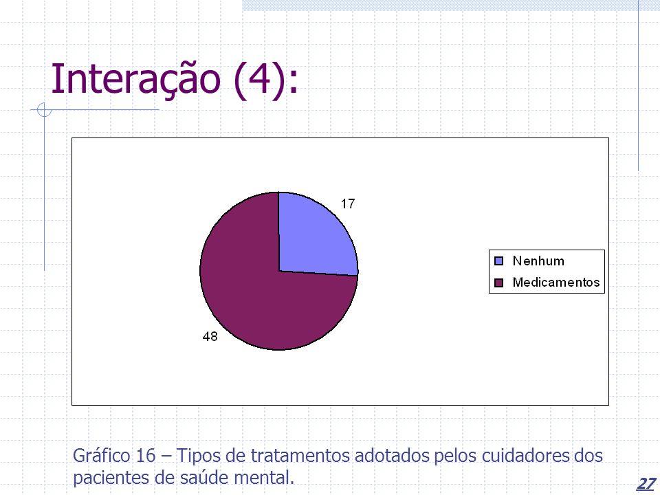 27 Interação (4): Gráfico 16 – Tipos de tratamentos adotados pelos cuidadores dos pacientes de saúde mental.