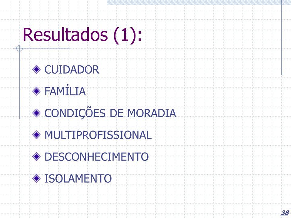 38 Resultados (1): CUIDADOR FAMÍLIA CONDIÇÕES DE MORADIA MULTIPROFISSIONAL DESCONHECIMENTO ISOLAMENTO