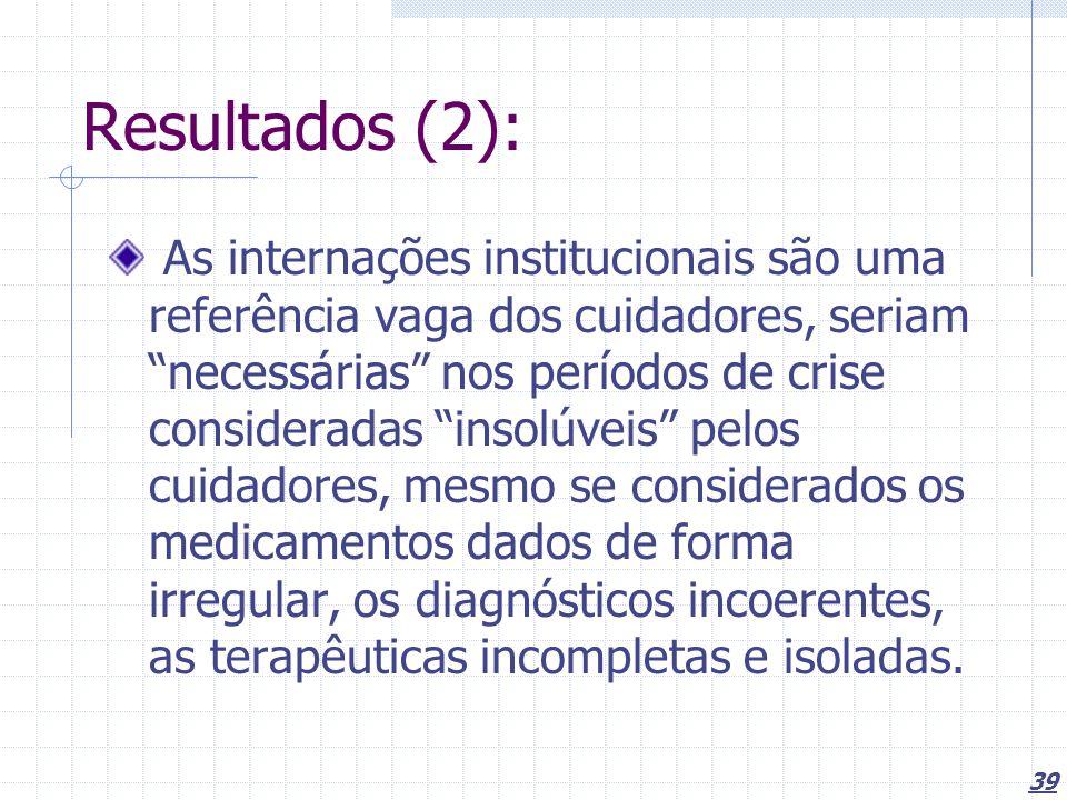 39 Resultados (2): As internações institucionais são uma referência vaga dos cuidadores, seriam necessárias nos períodos de crise consideradas insolúv