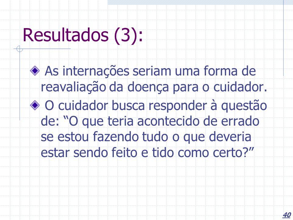 40 Resultados (3): As internações seriam uma forma de reavaliação da doença para o cuidador. O cuidador busca responder à questão de: O que teria acon