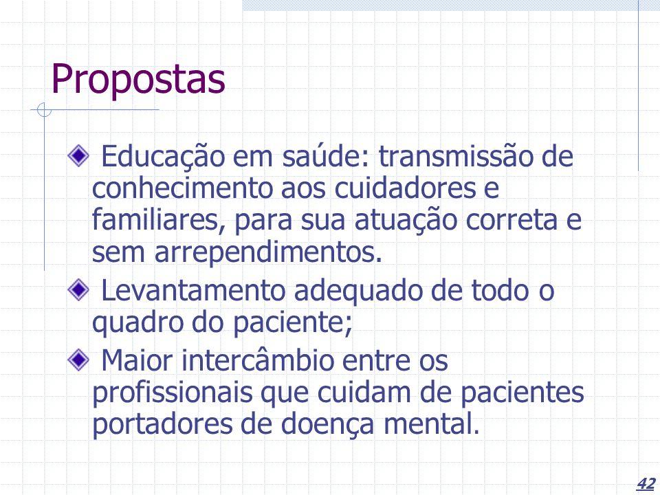 42 Propostas Educação em saúde: transmissão de conhecimento aos cuidadores e familiares, para sua atuação correta e sem arrependimentos. Levantamento