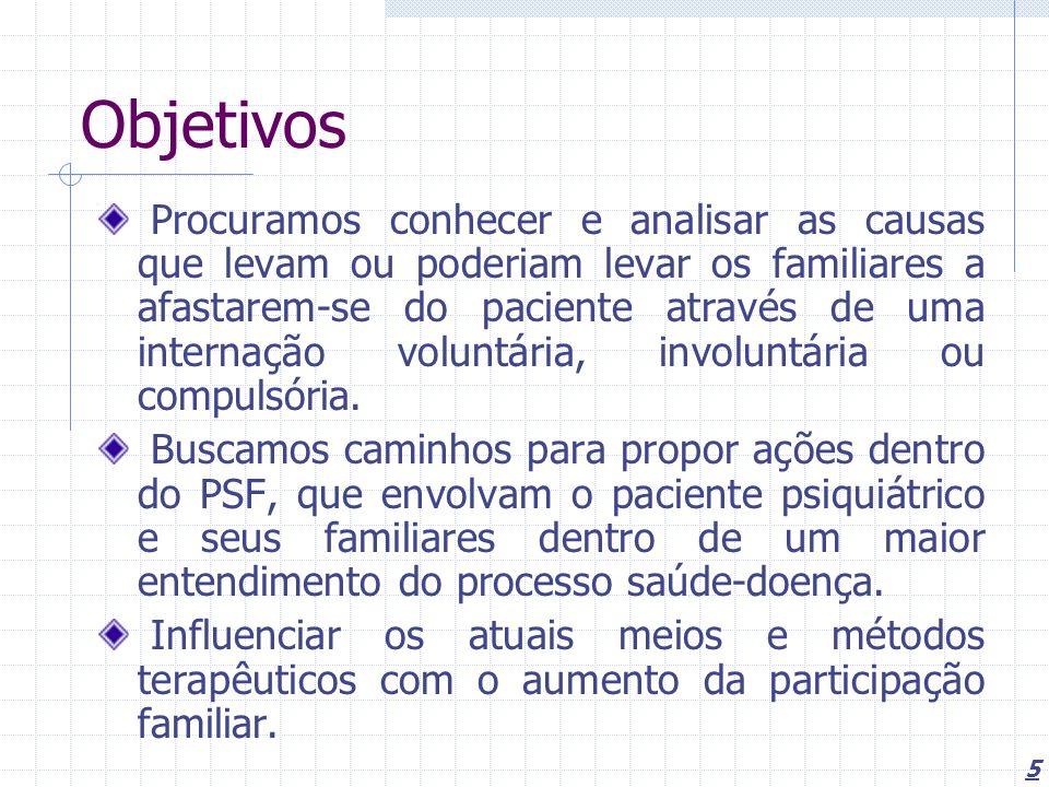 5 Objetivos Procuramos conhecer e analisar as causas que levam ou poderiam levar os familiares a afastarem-se do paciente através de uma internação voluntária, involuntária ou compulsória.