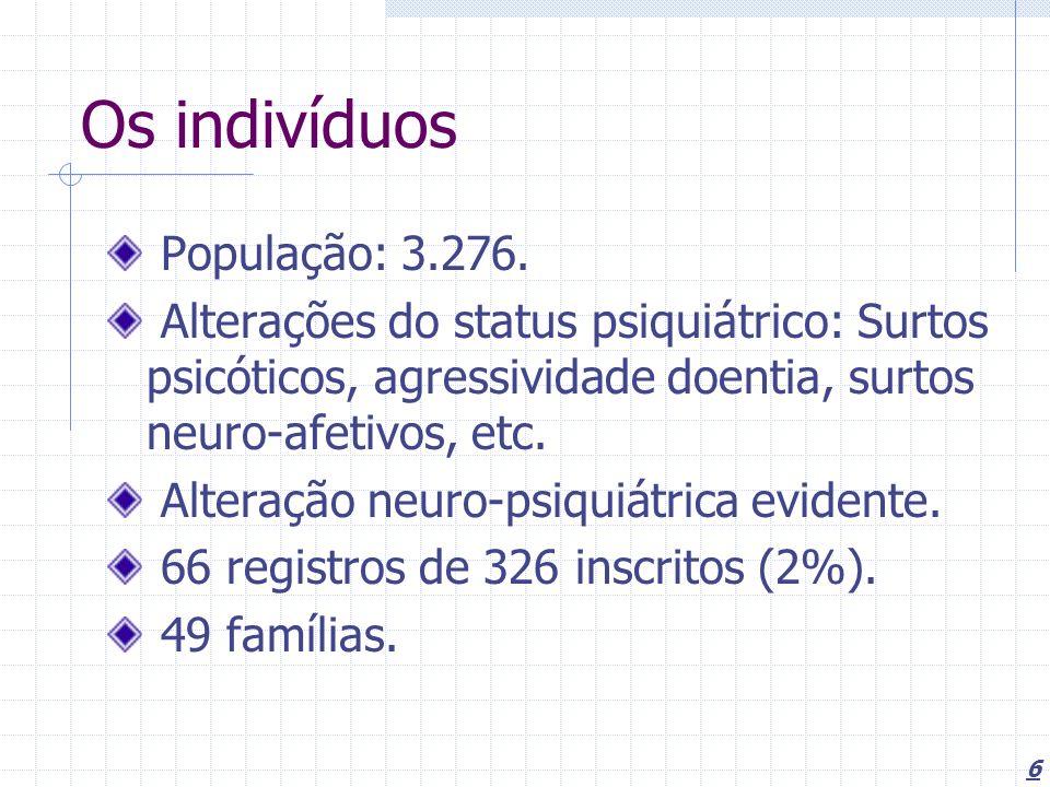 6 Os indivíduos População: 3.276. Alterações do status psiquiátrico: Surtos psicóticos, agressividade doentia, surtos neuro-afetivos, etc. Alteração n