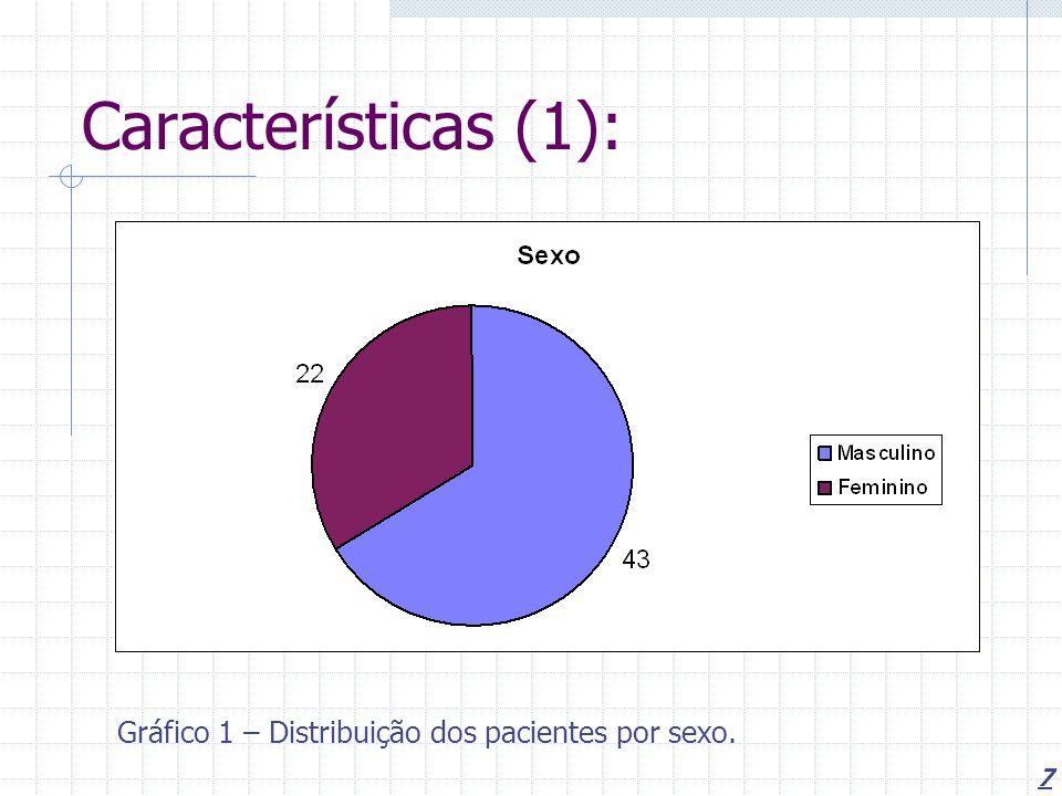 7 Características (1): Gráfico 1 – Distribuição dos pacientes por sexo.