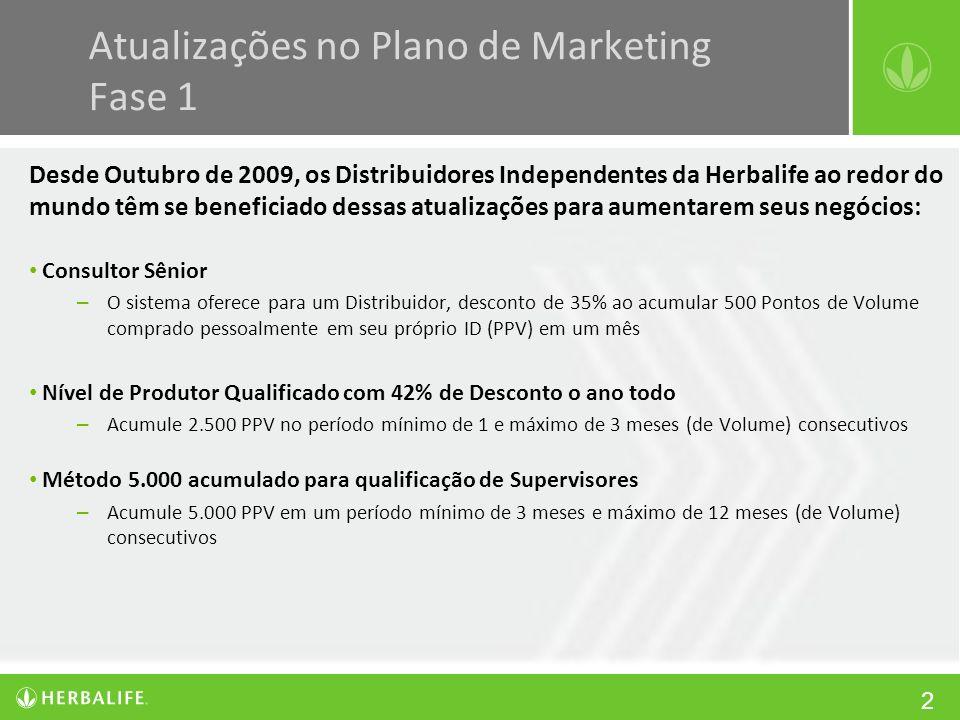 2 Atualizações no Plano de Marketing Fase 1 Desde Outubro de 2009, os Distribuidores Independentes da Herbalife ao redor do mundo têm se beneficiado d