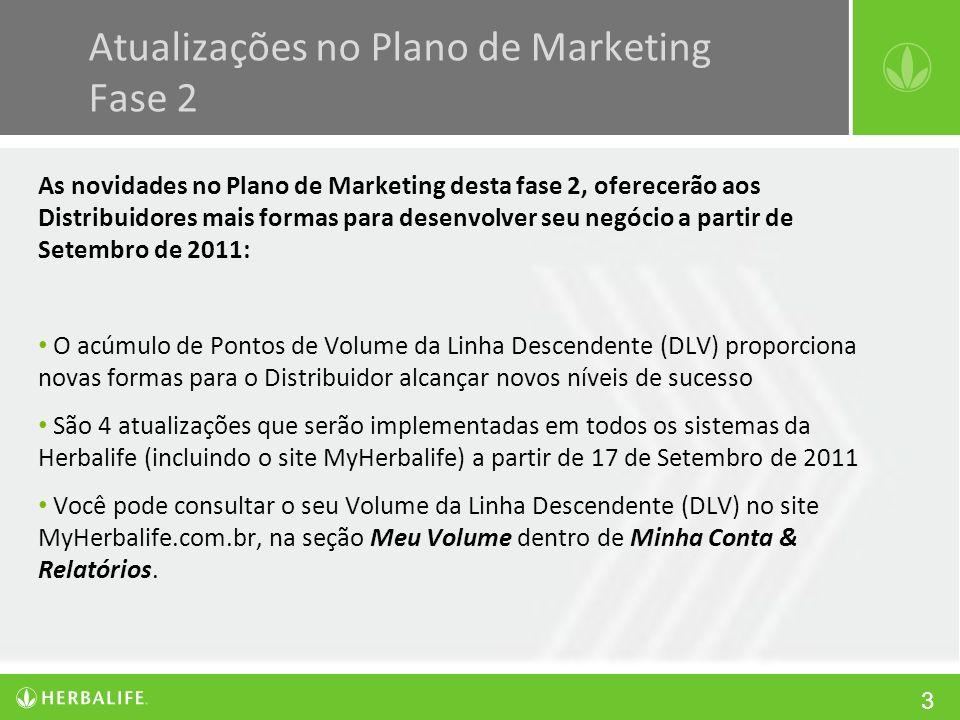 3 Atualizações no Plano de Marketing Fase 2 As novidades no Plano de Marketing desta fase 2, oferecerão aos Distribuidores mais formas para desenvolve