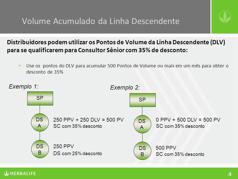 4 Volume Acumulado da Linha Descendente Distribuidores podem utilizar os Pontos de Volume da Linha Descendente (DLV) para se qualificarem para Consult