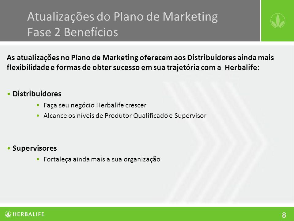 8 As atualizações no Plano de Marketing oferecem aos Distribuidores ainda mais flexibilidade e formas de obter sucesso em sua trajetória com a Herbali