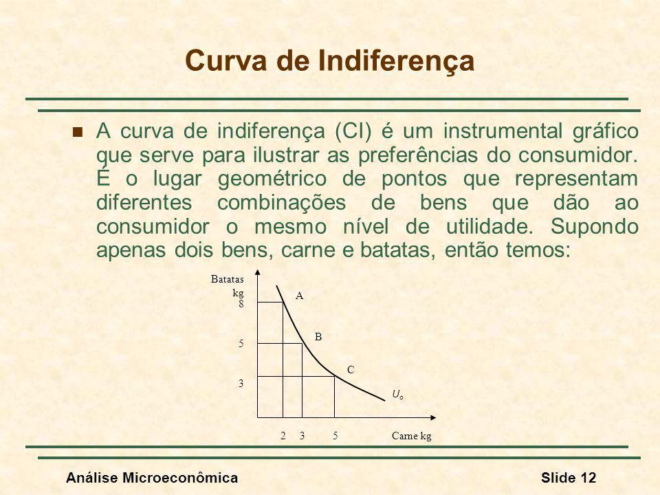 Análise MicroeconômicaSlide 12 Curva de Indiferença A curva de indiferença (CI) é um instrumental gráfico que serve para ilustrar as preferências do c