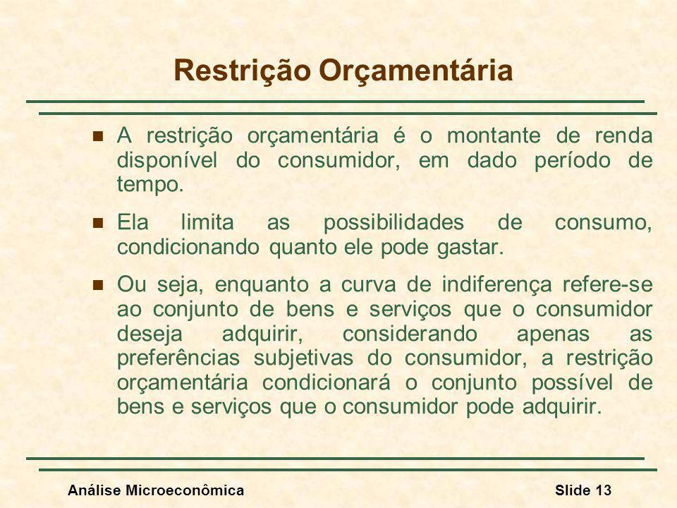 Análise MicroeconômicaSlide 13 Restrição Orçamentária A restrição orçamentária é o montante de renda disponível do consumidor, em dado período de temp