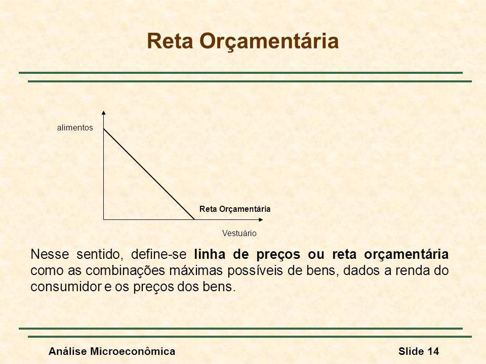 Análise MicroeconômicaSlide 14 Reta Orçamentária Vestuário alimentos Reta Orçamentária Nesse sentido, define-se linha de preços ou reta orçamentária c