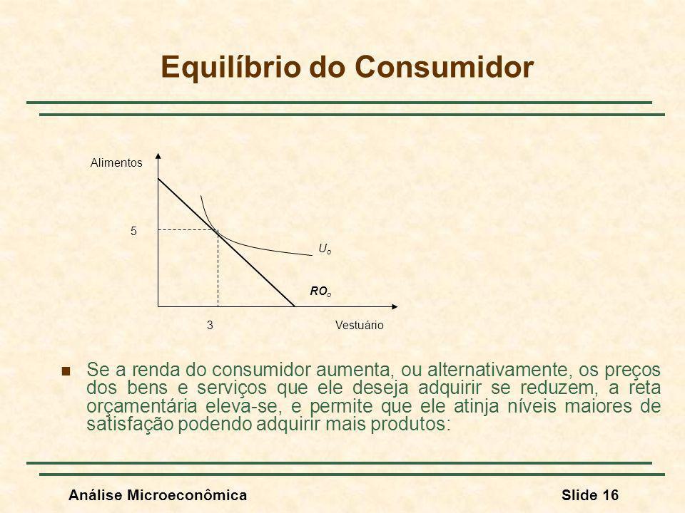 Análise MicroeconômicaSlide 16 Equilíbrio do Consumidor Se a renda do consumidor aumenta, ou alternativamente, os preços dos bens e serviços que ele d