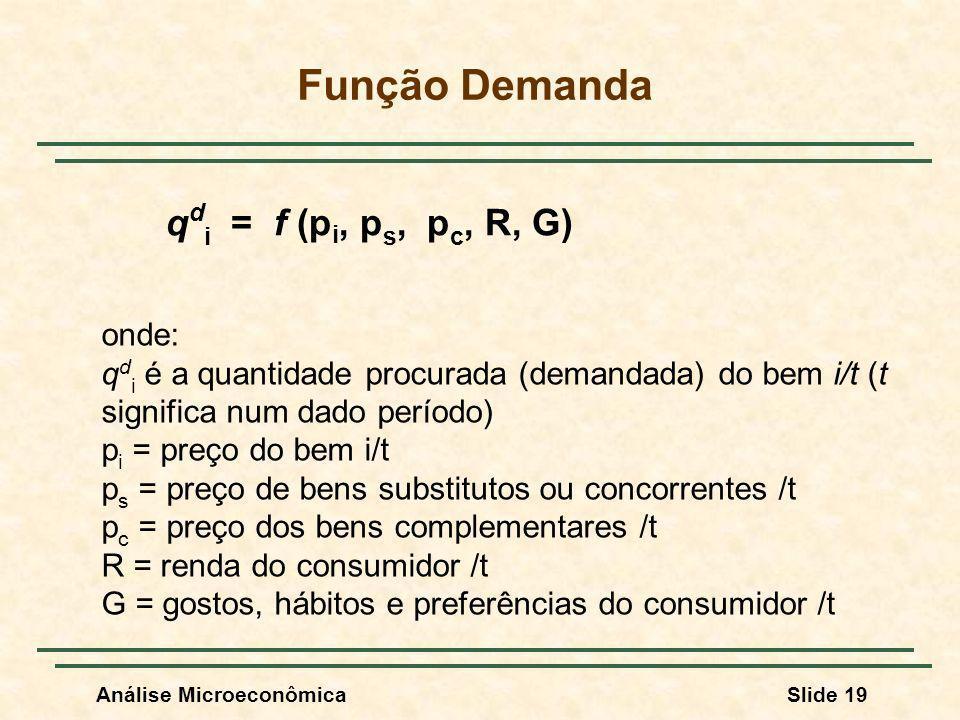 Análise MicroeconômicaSlide 19 Função Demanda q d i = f (p i, p s, p c, R, G) onde: q d i é a quantidade procurada (demandada) do bem i/t (t significa