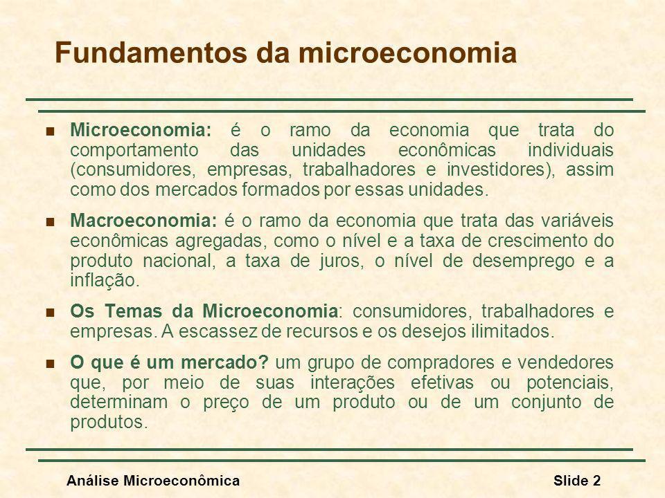 Análise MicroeconômicaSlide 33 Variáveis que afetam a Oferta Onde: q s i = Quantidade ofertada do bem i/t p i = Preço do bem i/t л m = Preço dos fatores e insumos de produção m (mão-de-obra, matéria-prima etc.) p n = Preço de outros n bens, substitutos na produção.