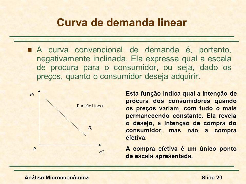 Análise MicroeconômicaSlide 20 Curva de demanda linear A curva convencional de demanda é, portanto, negativamente inclinada. Ela expressa qual a escal